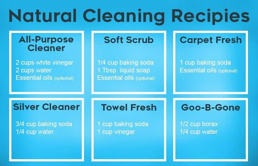 Natural cleaning recipies