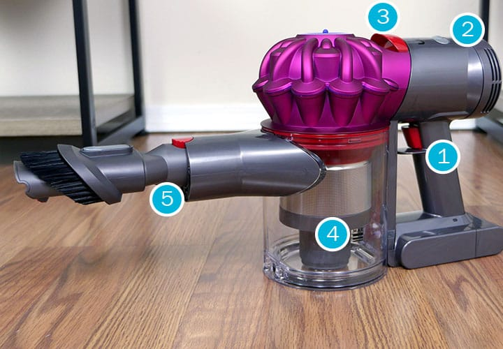 Dyson V7 Review Absolute Vs Animal Vs Motorhead Vs Hepa