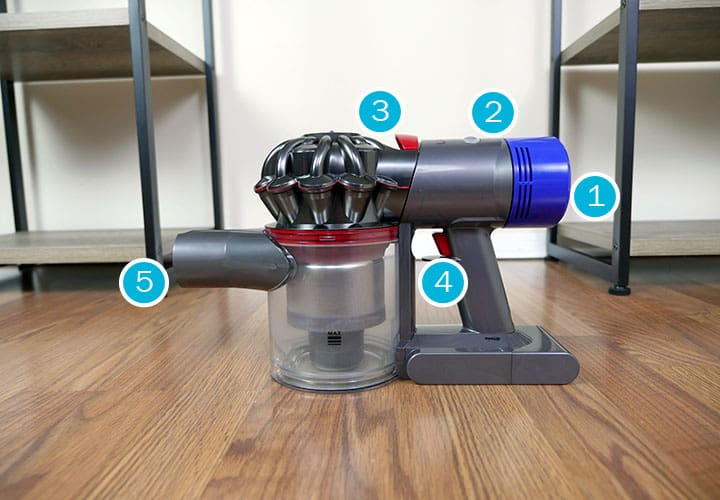 Dyson V8 Review - Absolute vs  Animal (2019) | Modern Castle