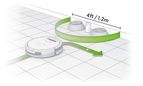 Roomba Halo Mode virtual wall barrier