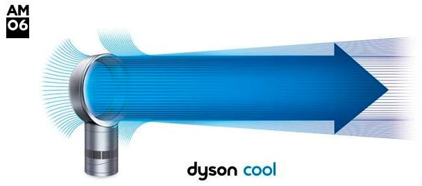 Dyson fans - air multiplier technology