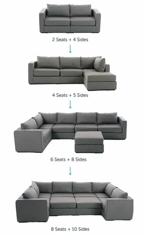 Lovesac Sactional configurations