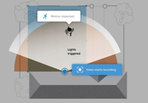 Ring Spotlight Cam - motion detection