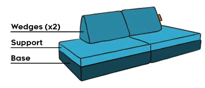 Nugget sofa - parts