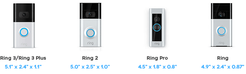 Ring doorbelll camera - size comparison